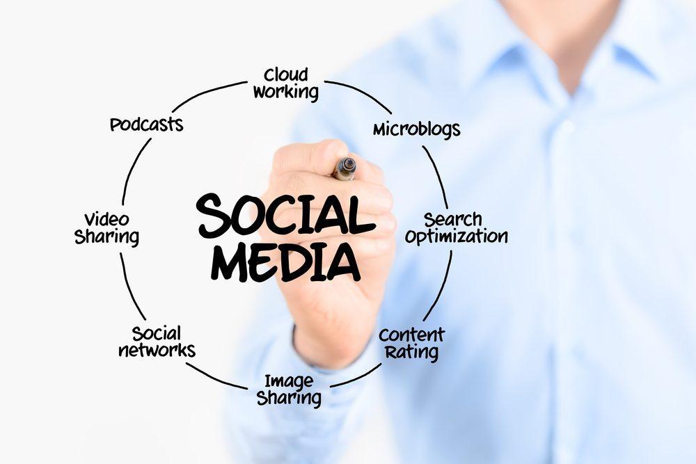 Social-Media-bloomua-shutterstock.com